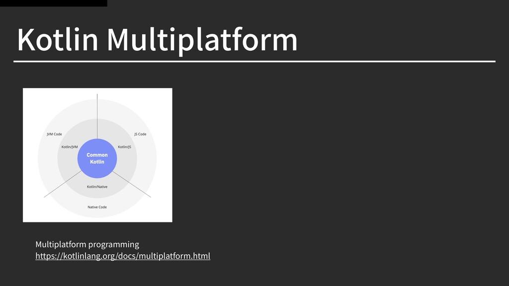 Kotlin Multiplatform Multiplatform programming ...