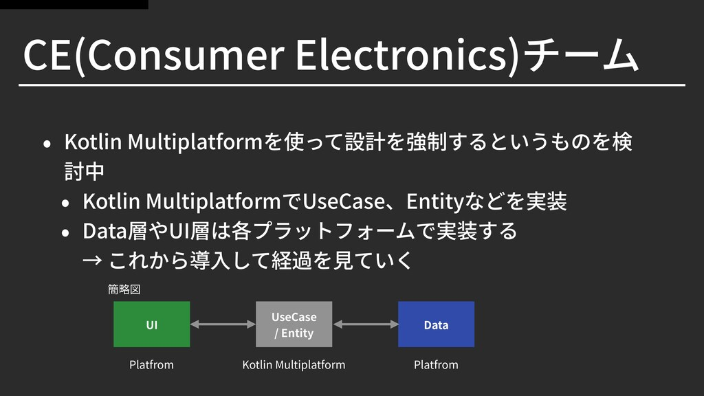 CE(Consumer Electronics)チーム • Kotlin Multiplatf...