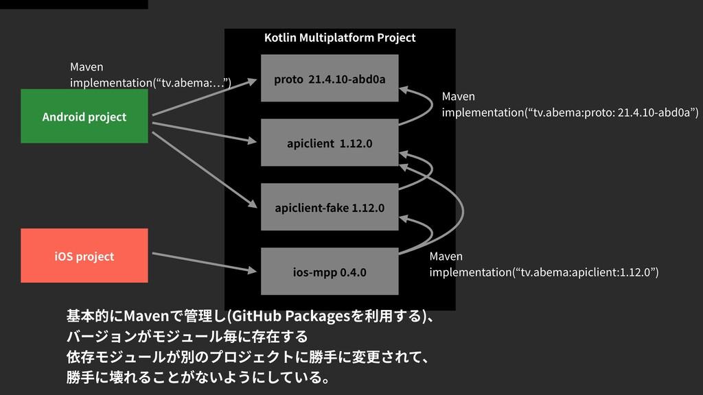 Kotlin Multiplatform Project proto . . -abd a A...