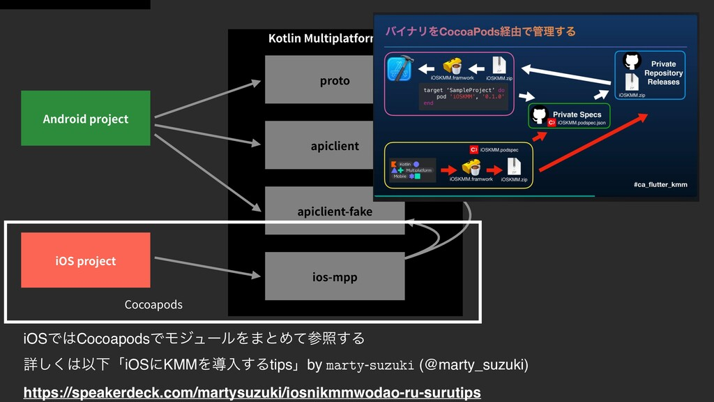 Kotlin Multiplatform Project proto Android proj...