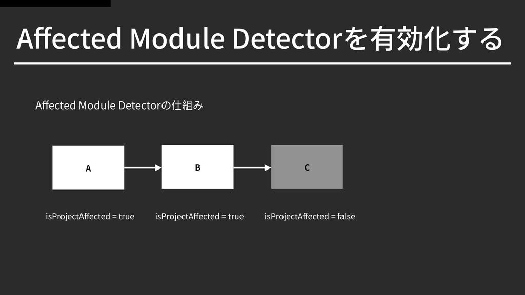 Affected Module Detectorを有効化する Affected Module De...