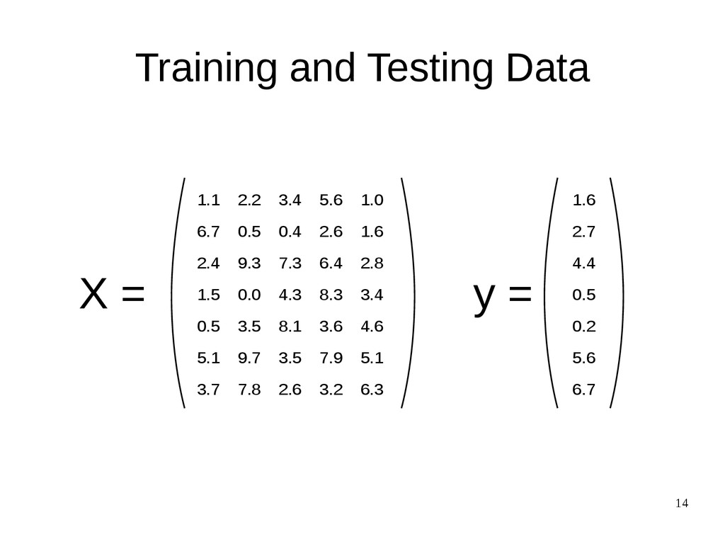 14 Training and Testing Data X = 1.1 2.2 3.4 5....