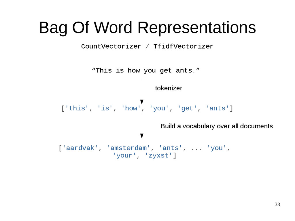 "33 Bag Of Word Representations ""This is how you..."