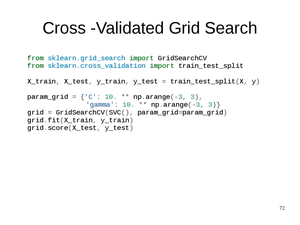 72 Cross -Validated Grid Search from sklearn.gr...