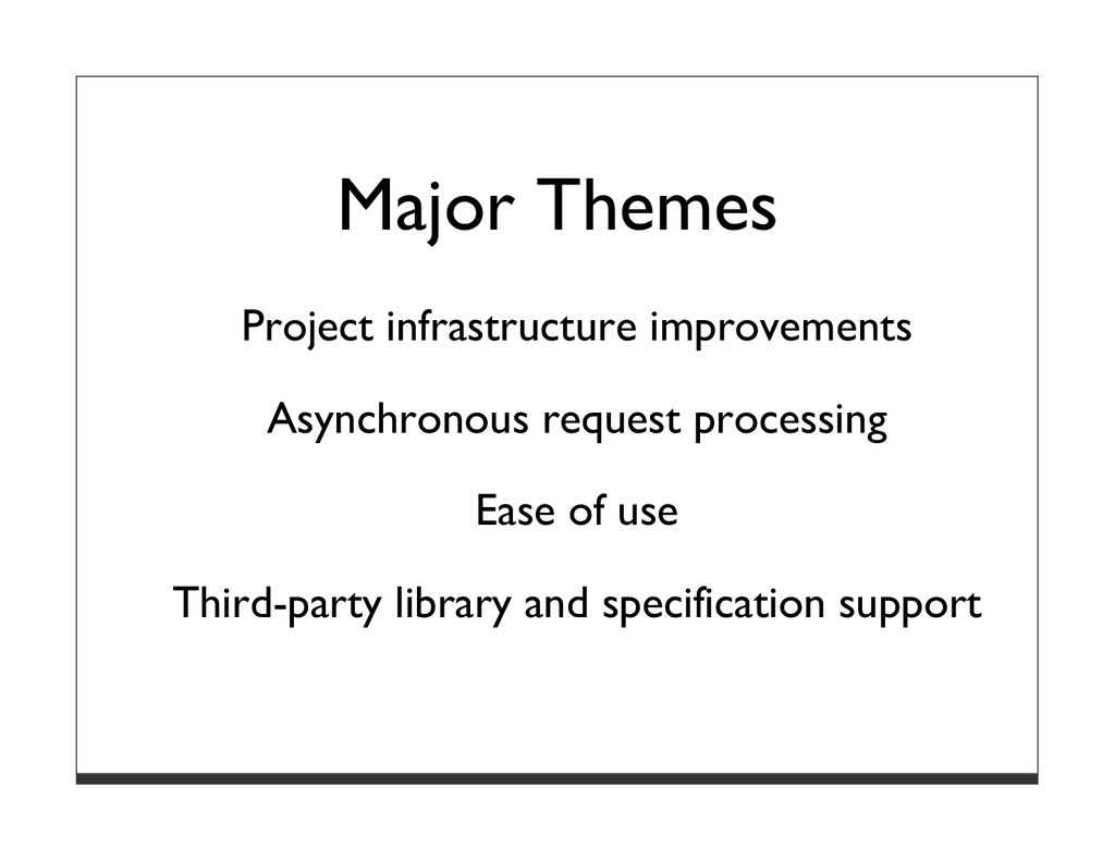 Major Themes Project infrastructure improvement...