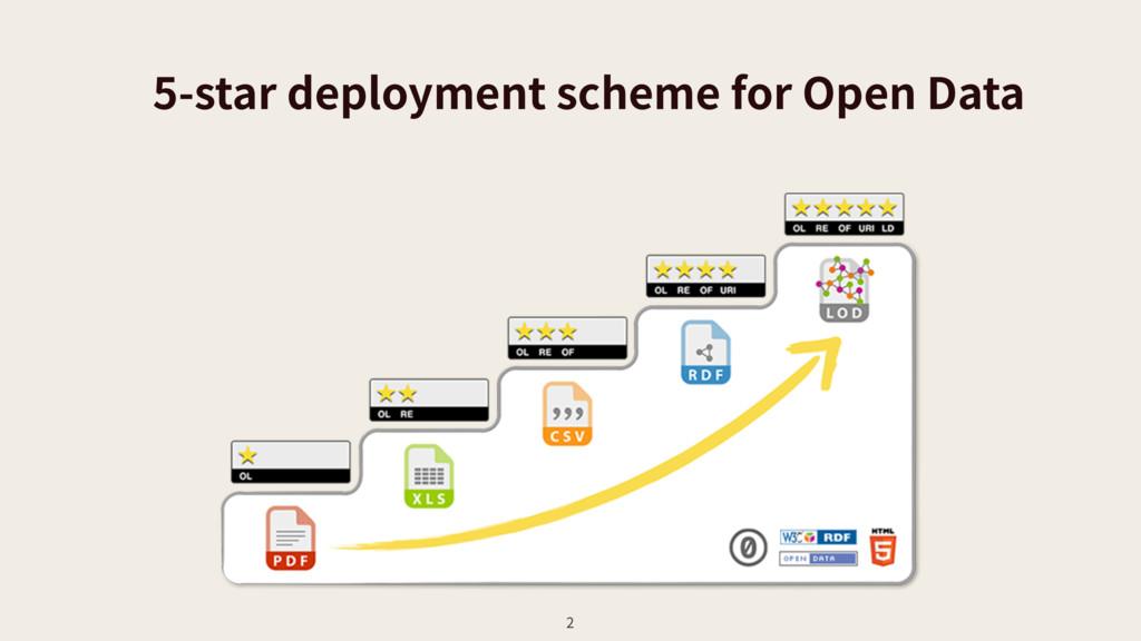 5-star deployment scheme for Open Data 2