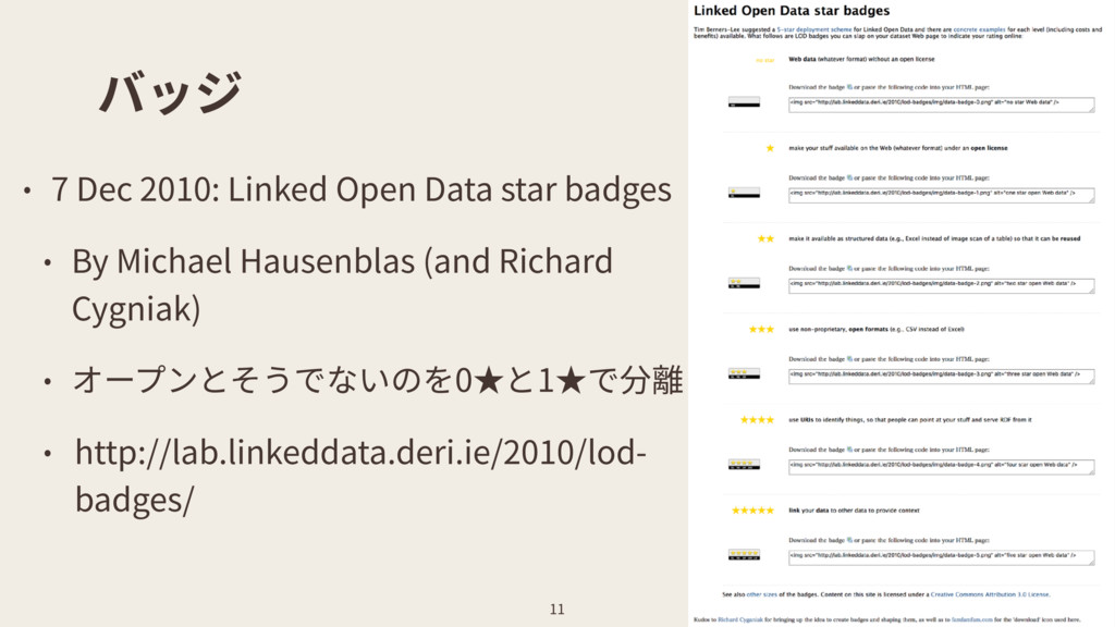 バッジ • 7 Dec 2010: Linked Open Data star badges ...
