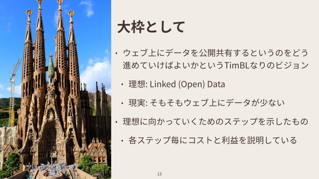 ⼤枠として • ウェブ上にデータを公開共有するというのをどう 進めていけばよいかというTimB...