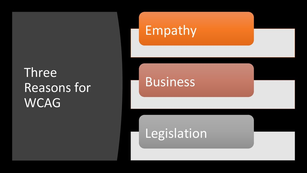 Three Reasons for WCAG Empathy Business Legisla...