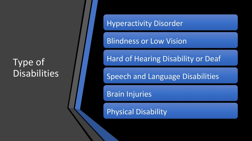 Type of Disabilities Hyperactivity Disorder Bli...