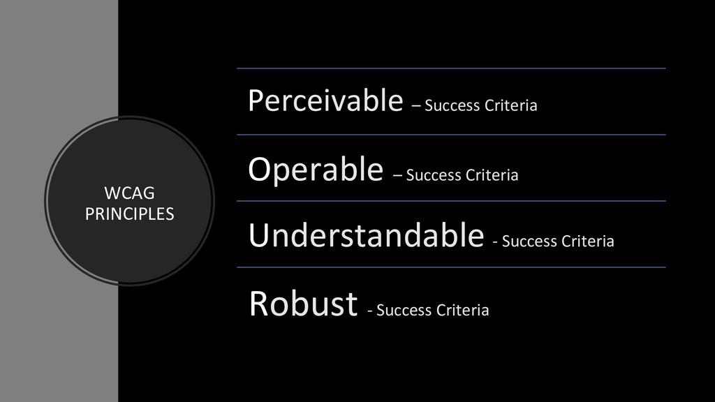 WCAG PRINCIPLES Perceivable – Success Criteria ...