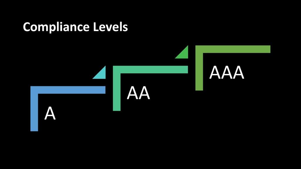 Compliance Levels A AA AAA