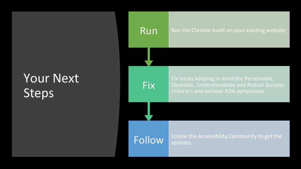 Your Next Steps Follow Follow the Accessibility...