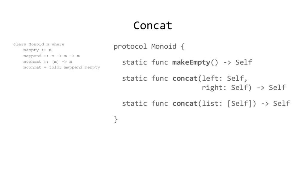 Concat class Monoid m where mempty :: m mappend...