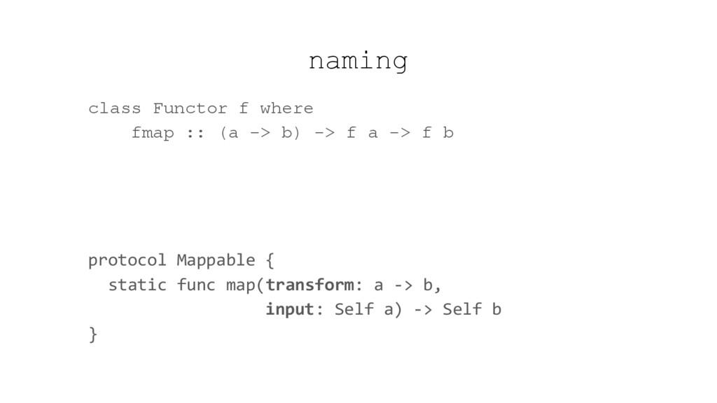 naming class Functor f where fmap :: (a -> b) -...