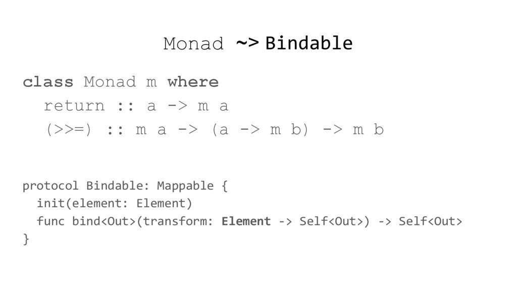 Monad ~> Bindable class Monad m where return ::...