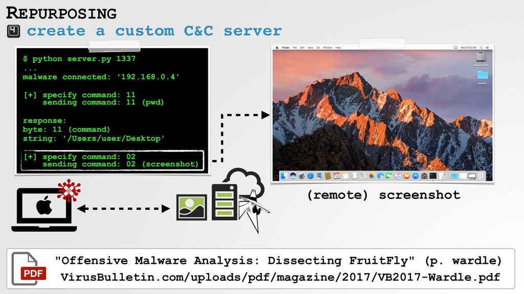"create a custom C&C server REPURPOSING ""Offensi..."