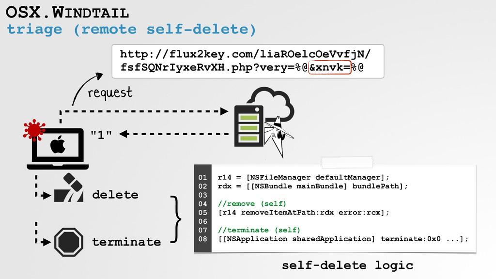 "triage (remote self-delete) OSX.WINDTAIL ""1"" te..."