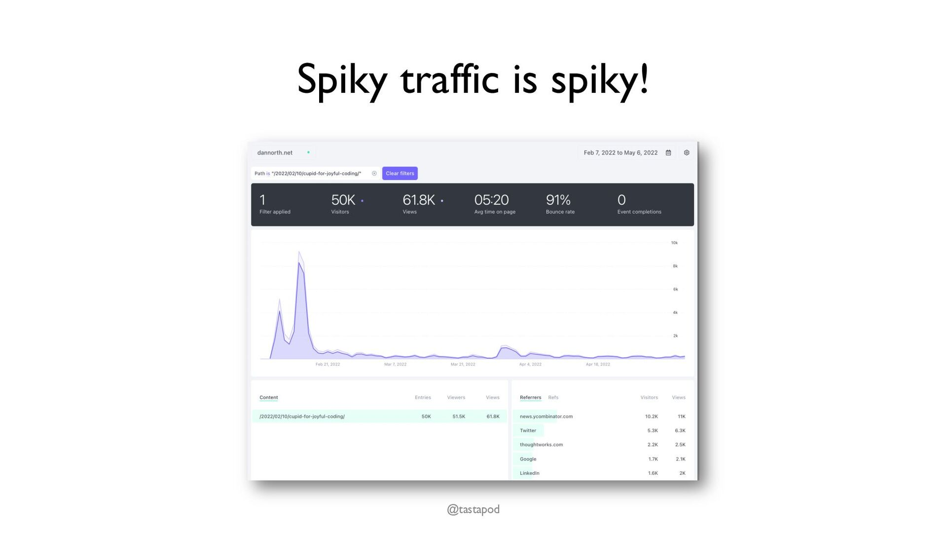 """""""Habitability is the characteristic of source c..."""