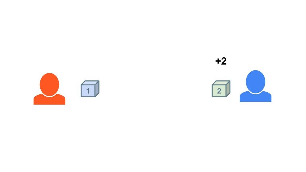 1 +2 2