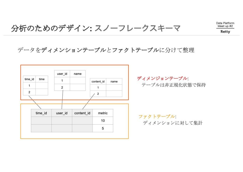 データをディメンションテーブルとファクトテーブルに分けて整理 分析のためのデザイン: εϊʔϑ...
