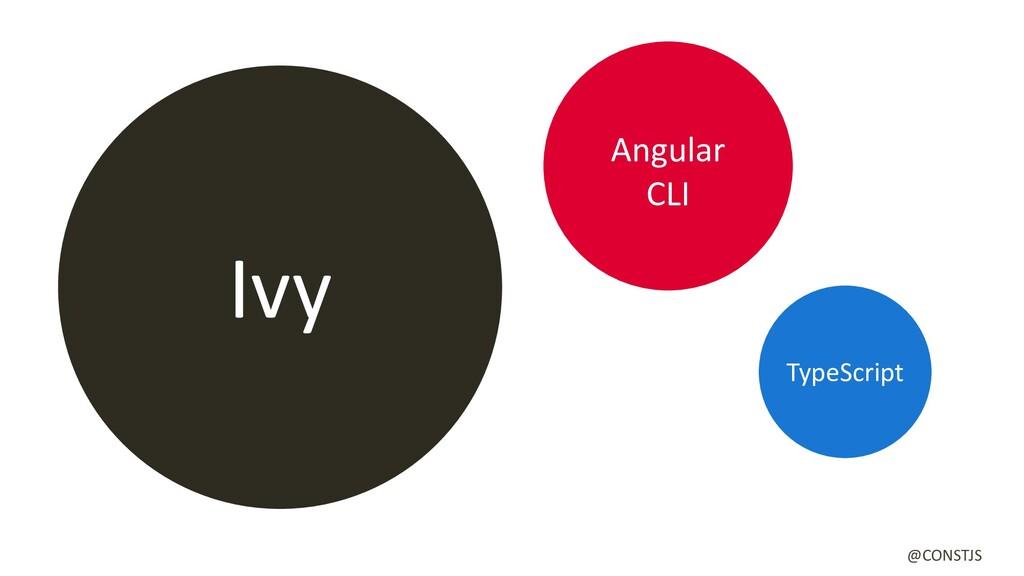 Ivy TypeScript Angular CLI @CONSTJS