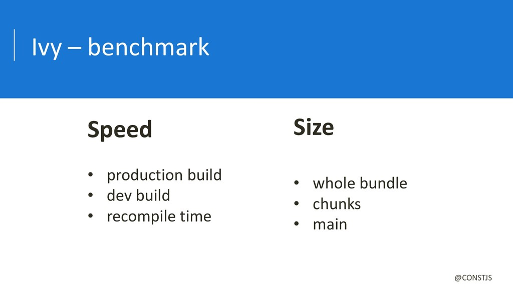 Ivy – benchmark Speed • production build • dev ...