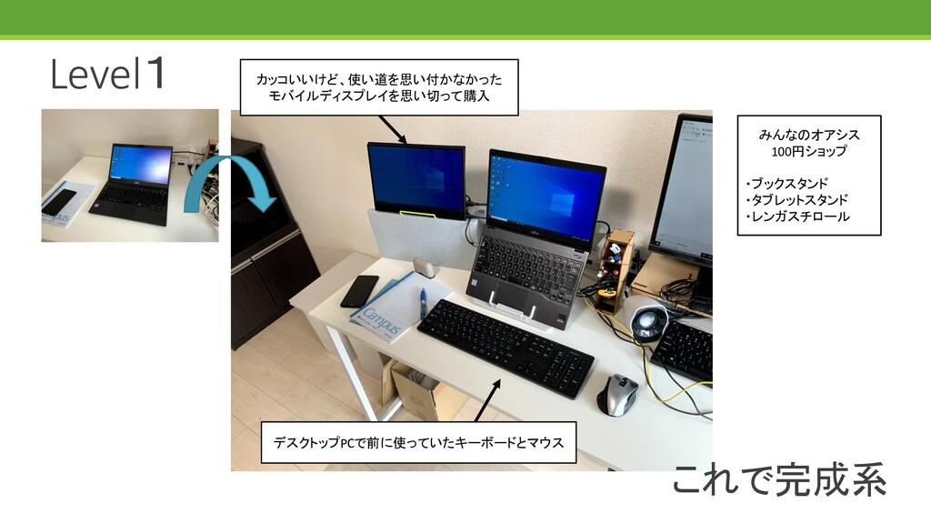 Level1 デスクトップPCで前に使っていたキーボードとマウス カッコいいけど、使い道を思い...