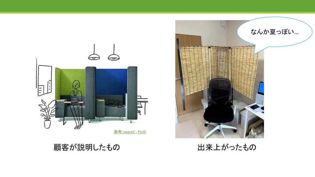 参考:space2 - PLUS 顧客が説明したもの 出来上がったもの 参考:space2 -...