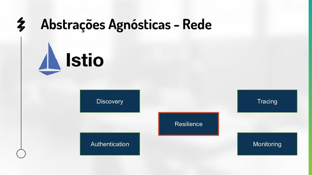 Abstrações Agnósticas - Rede Discovery Authenti...