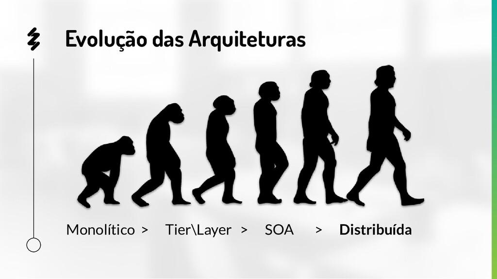 Evolução das Arquiteturas Monolítico > Tier\Lay...