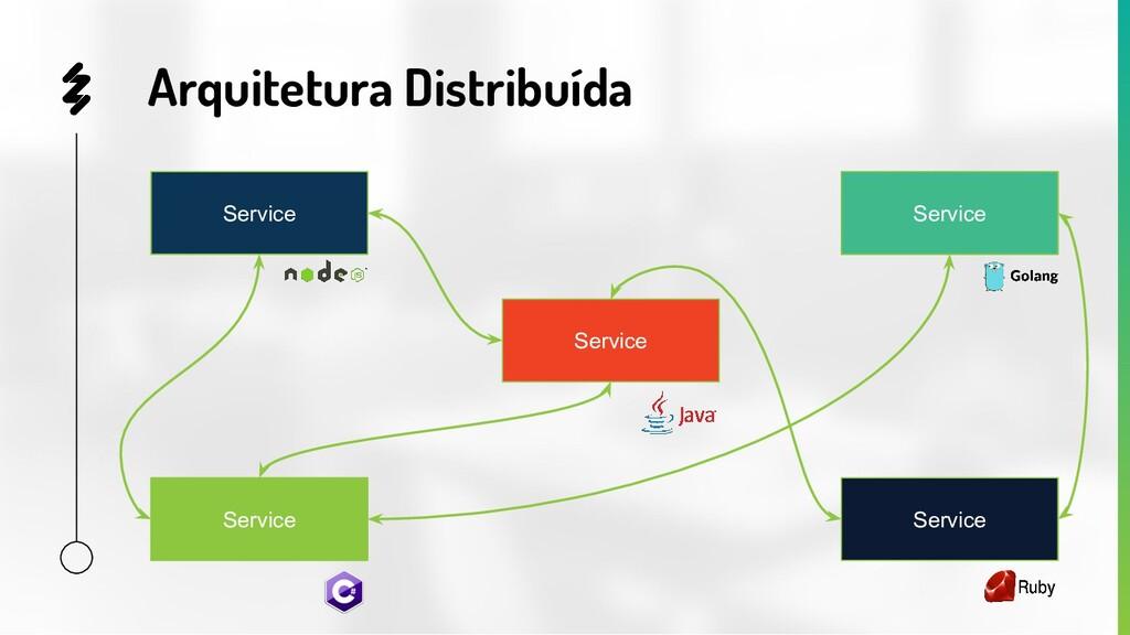Arquitetura Distribuída Service Service Service...