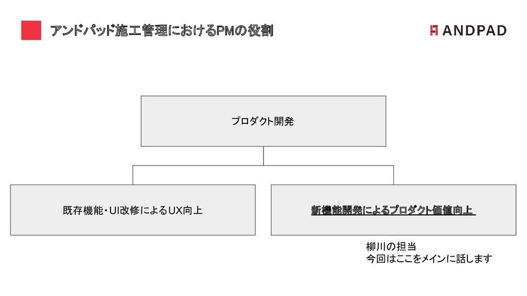 アンドパッド施工管理におけるPMの役割 プロダクト開発 既存機能・UI改修によるUX向上 新...
