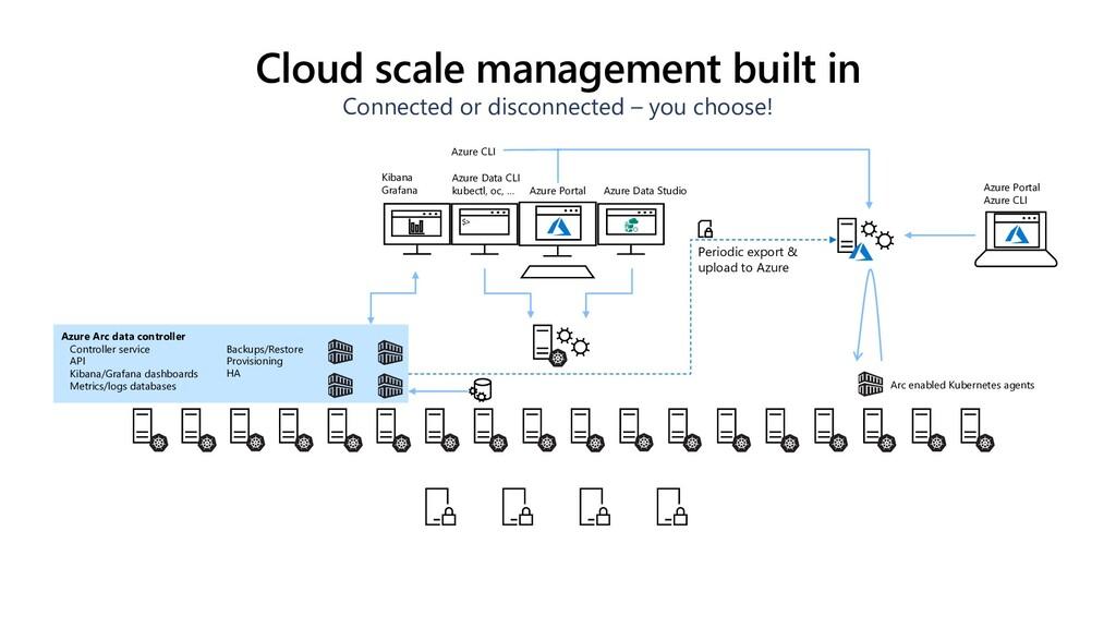 $> Azure Data CLI kubectl, oc, … Azure Data Stu...