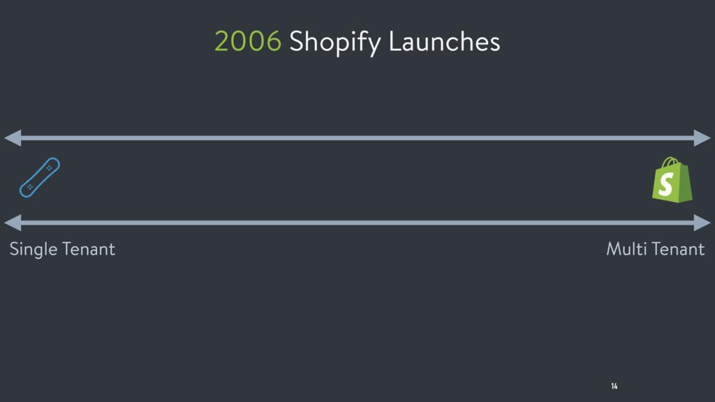 14 Multi Tenant Single Tenant 2006 Shopify Laun...
