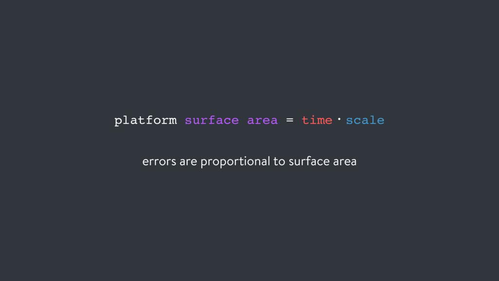 platform surface area = timeɾscale errors are p...