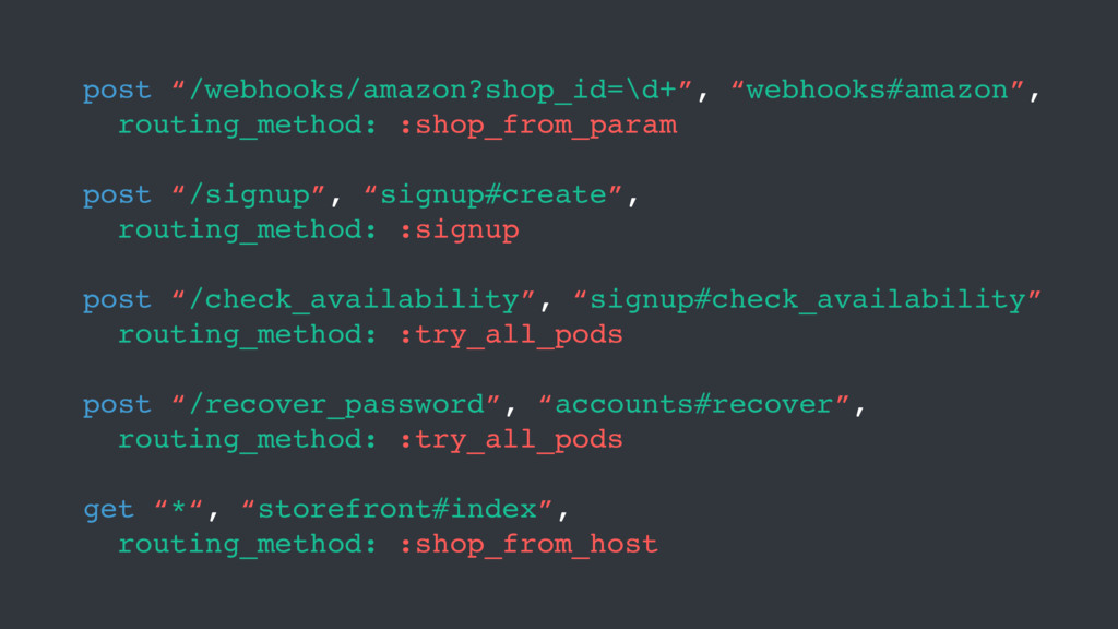 "post ""/webhooks/amazon?shop_id=\d+"", ""webhooks#..."