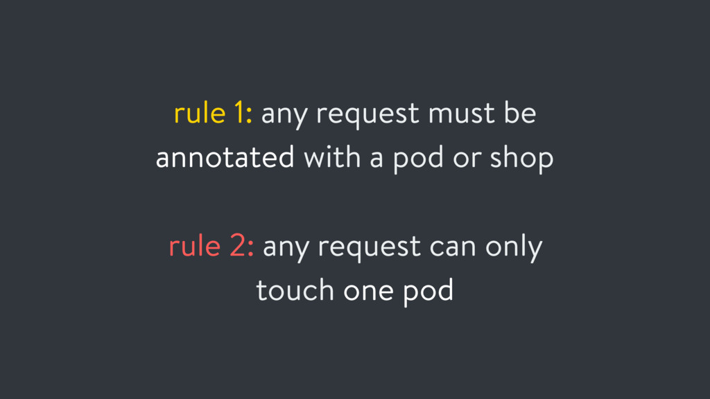 rule 1: any request must be annotated with a po...