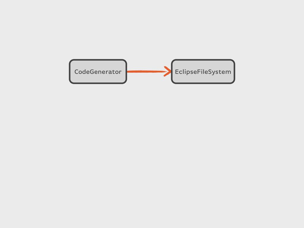EclipseFileSystem CodeGenerator