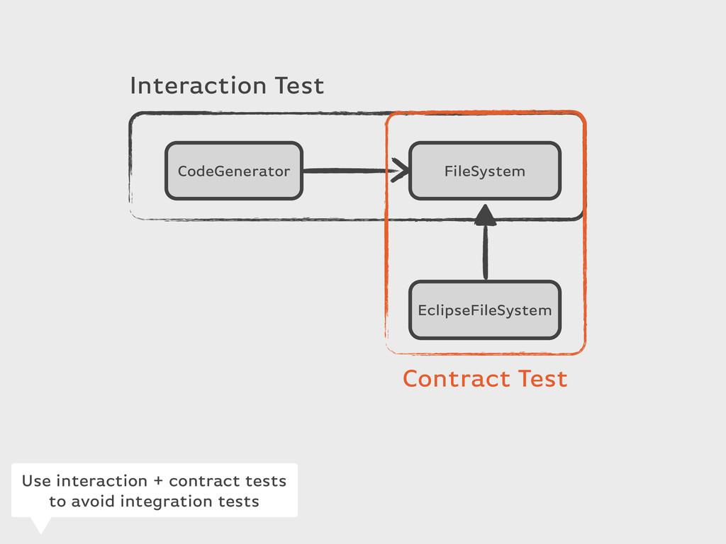 Interaction Test FileSystem CodeGenerator Eclip...