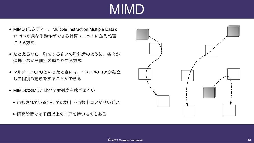 MIMD • MIMD (ϛϜσΟʔɼMultiple Instruction Multipl...