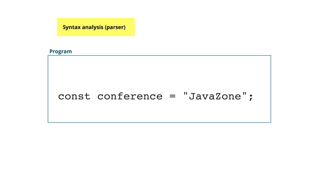 """const conference = """"JavaZone""""; Syntax analysis ..."""