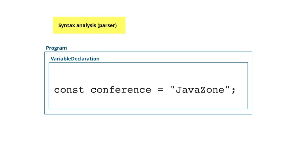 """Syntax analysis (parser) const conference = """"Ja..."""