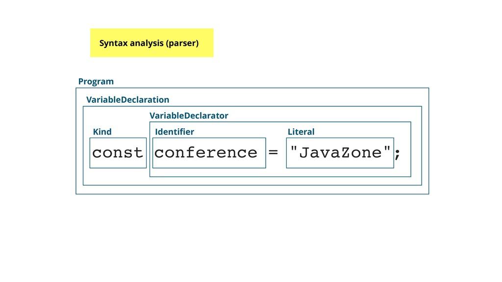"const conference = ""JavaZone""; VariableDeclarat..."