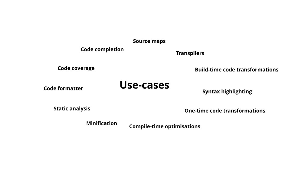 Use-cases Static analysis Syntax highlighting C...