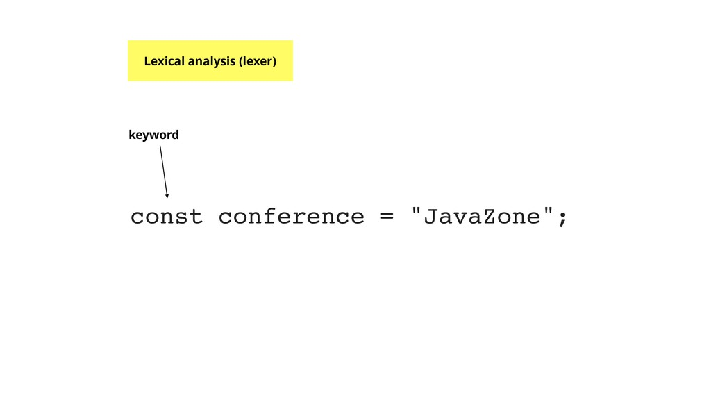"""const conference = """"JavaZone""""; keyword Lexical ..."""