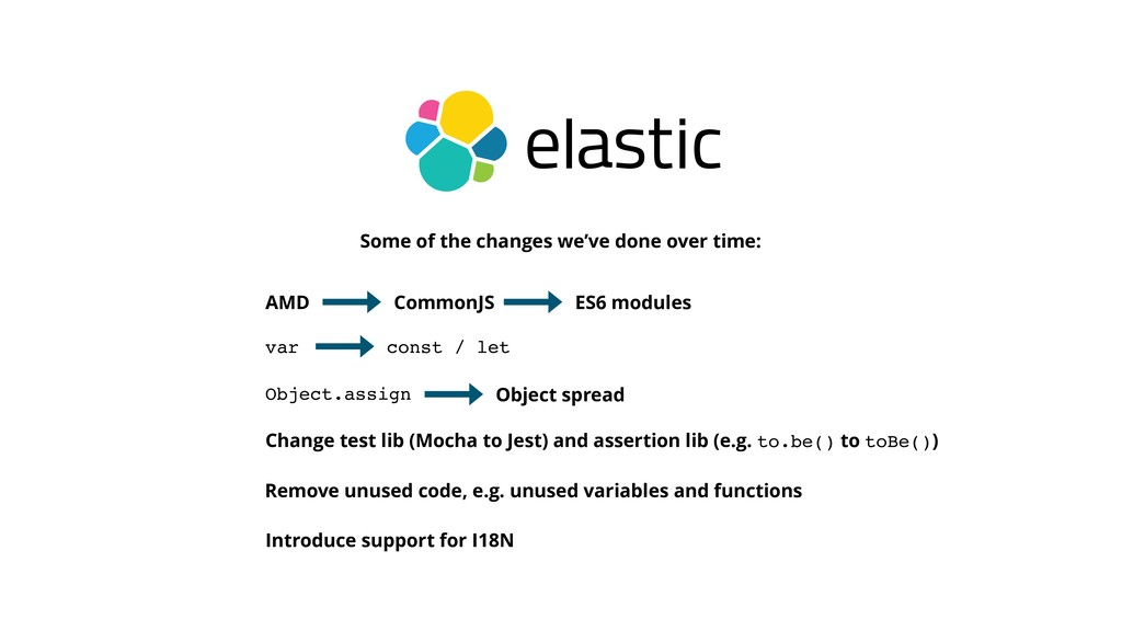 Some of the changes we've done over time: AMD C...
