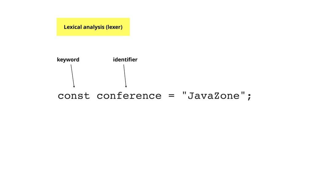 "const conference = ""JavaZone""; keyword identifie..."